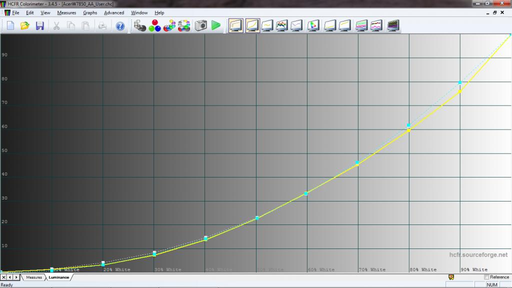 Hur ljuset ska återges ställs i olika gamma-steg från 1,8 till 2,4. Det går dock inte att finjustera.