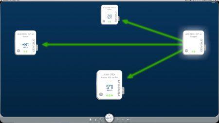 Allt som krävs är en Powerline-modul i ett eluttag med nätverkskoppling till routern. Sedan kan man plocka ut internet-förbindelsen i valfritt eluttag och sprida den vidare med snabbt WiFi med hjälp av en annan Powerline-modul.