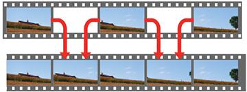 Rörelsekompensation innebär att man skapar extra mellanliggande bilder baserat på innehållet i de två intilliggande bilderna.