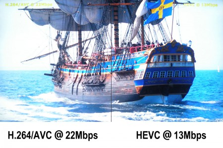 Här är en annan jämförelse där samma videobild jämförs i H.264 och H.265. Som synes är kvaliteten snarare bättre i H.265/HEVC-läge trots att filmen är nästan dubbelt så hårt komprimerad. Bildkälla: GadgetFreak.gr