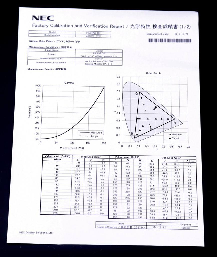 Protokoll från fabrikskalibreringen medföljer också.
