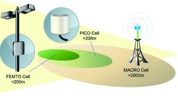 Olika cell-storlekar. Bild: QRC Tech
