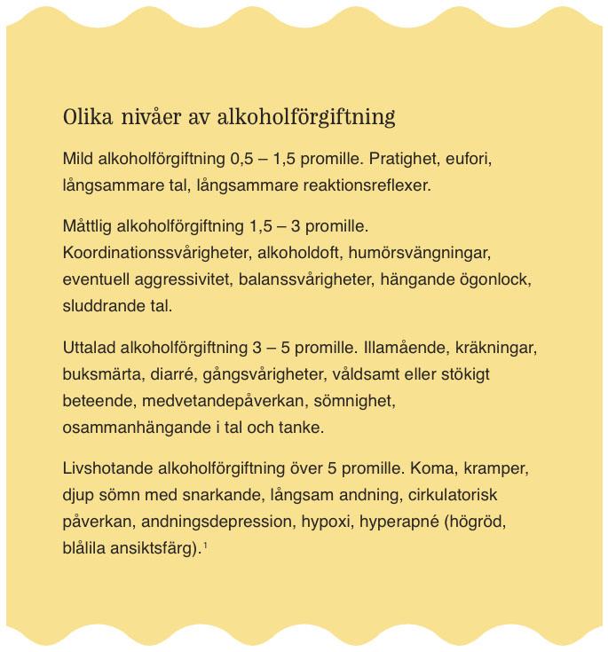 Systembolaget om alkoholförgiftning.