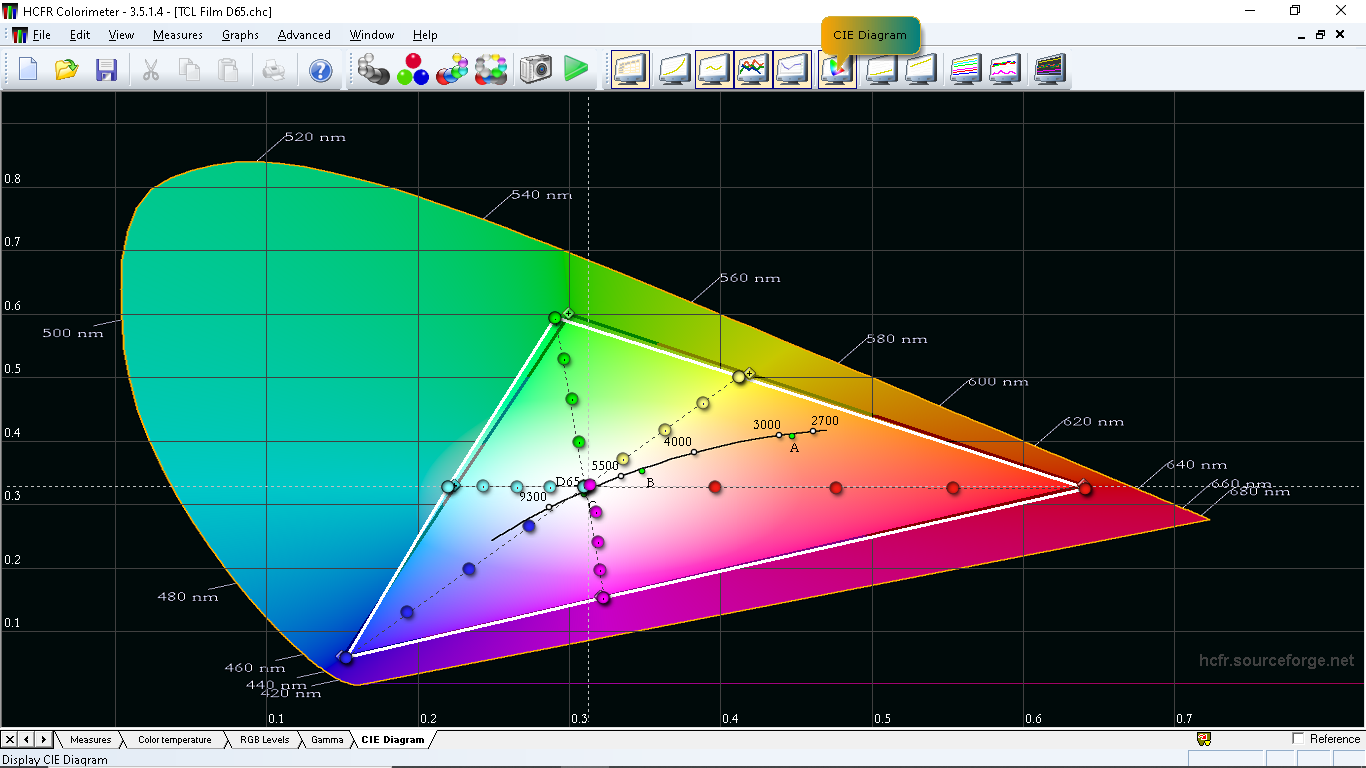 TCL håller färgerna väl oavsett om det är hdtv- eller bio-färgrymden som ska visas.