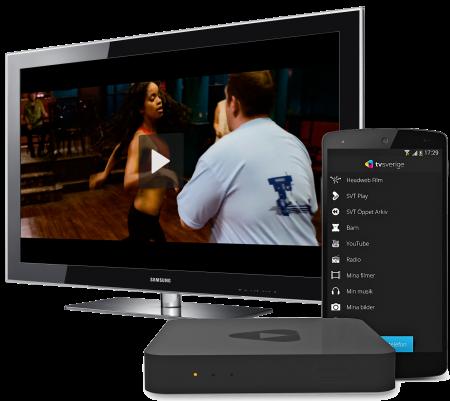 TVSverigepaTV