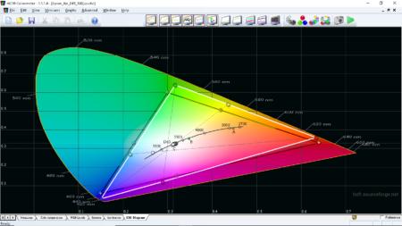Epson LS300 sätter färgbalans och gråskala enligt REC.709 ganska rätt från start, men har små möjligheter att finjustera detta ytterligare.