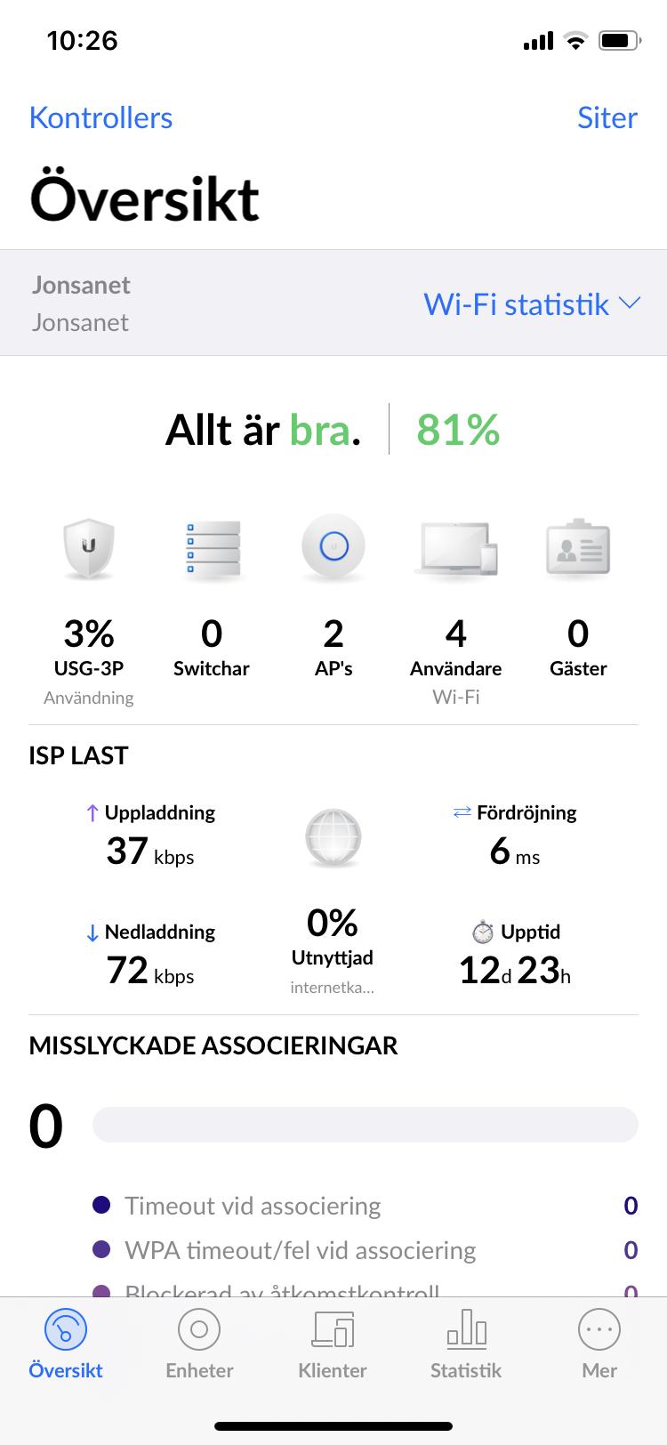 Även Unifi-appen ger goda möjligheter att styra och övervaka ett nätverk.