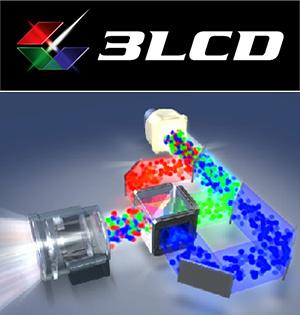 Epsons 3LCD-teknik bygger på att ljuset delas upp i tre färgade prismor och passerar var sin LCD-display för att därefter sättas ihop igen i ytterligare en prisma.